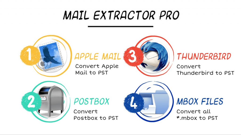 Import Apple Mail into Outlook 2016