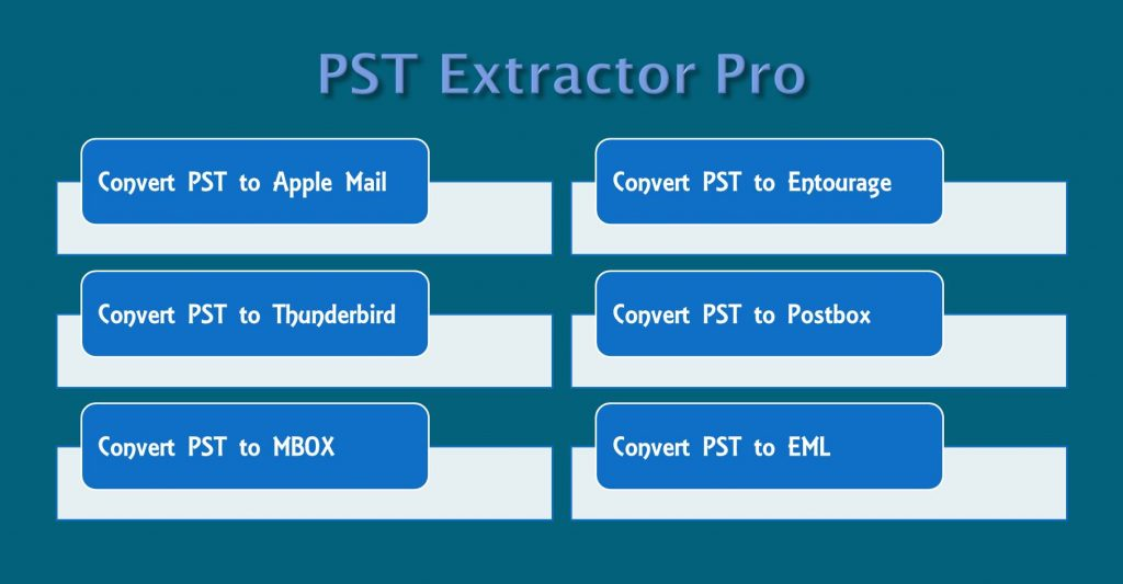 PST to Apple Mail Converter